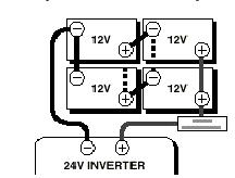 Batteries inverter wiring in series electrical work wiring diagram how do i wire my batteries for different voltages rh mrsolar com 12v battery series connection 12v battery series connection publicscrutiny Choice Image